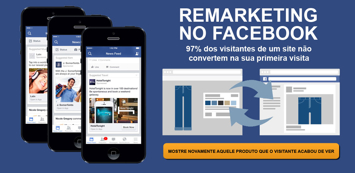 Facebook Campanha de Remarketing